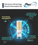 FluxTech - New Smart Dimmable G9 LED Bulb