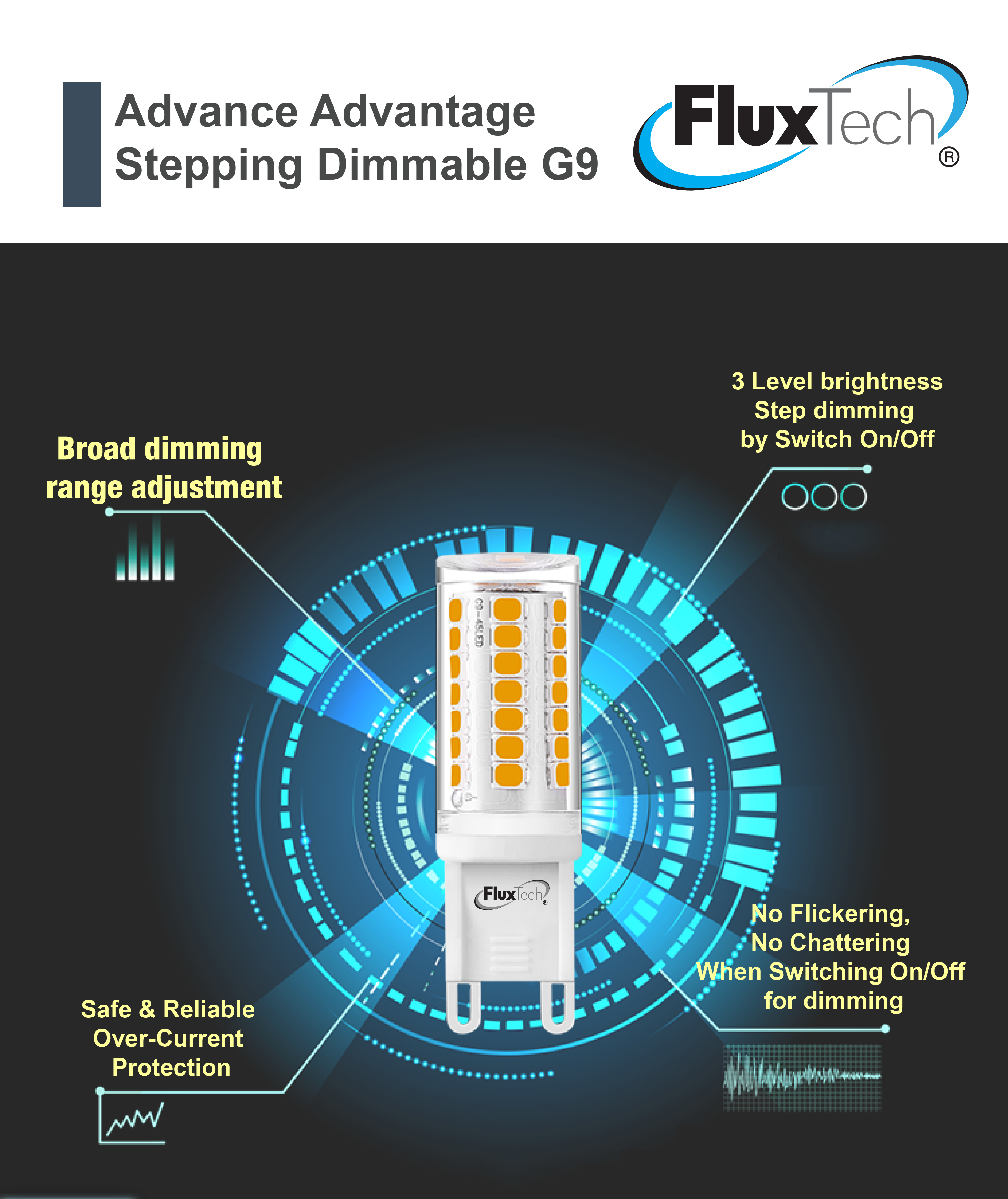 FluxTech - New Stepping Dimmable G9 LED Bulb