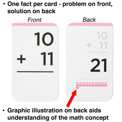 Each addition and subtraction flash card comes with one fact and graphic illustration for understanding the math concept.