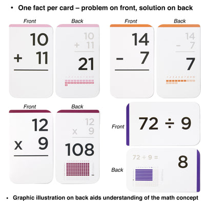 Each addition, subtraction, multiplication and division flash card comes with one fact and graphic illustration for understanding the math concept.