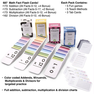 The addition, subtraction, multiplication and division flash card bundle comes with 681 fact cards.