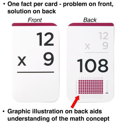 Each multiplication flash card comes with one fact and graphic illustration for understanding the math concept.
