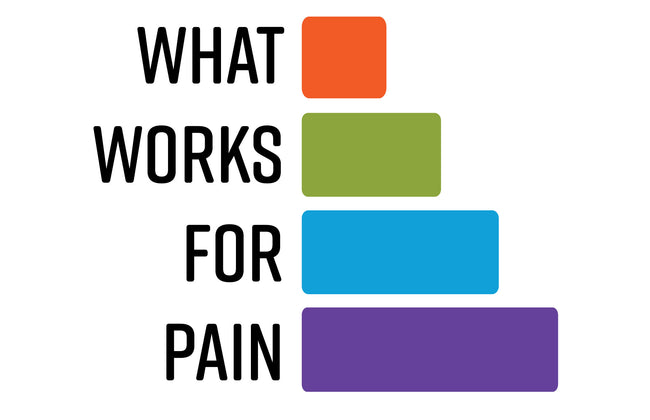 What Works for Pain: The Pyramid of Pain Options