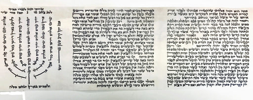 Pitum Haktoret - Ketores - Kosher Handwritten on parchment secret Kabbalah reading