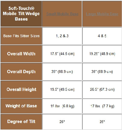 Special Tomato Mobile Tilt Wedge Size Chart on Tadpole Adaptive