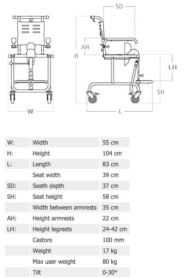 dimensions_weight
