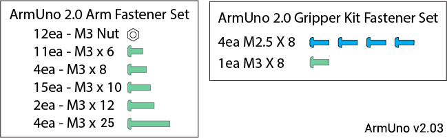 ArmUno 2.0 robot arm kit Fastener size and count chart