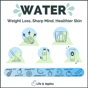 water benefits life and apples free printables