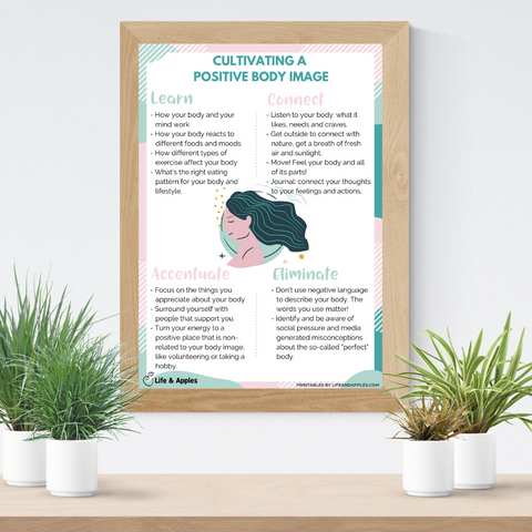 positive body image printable poster