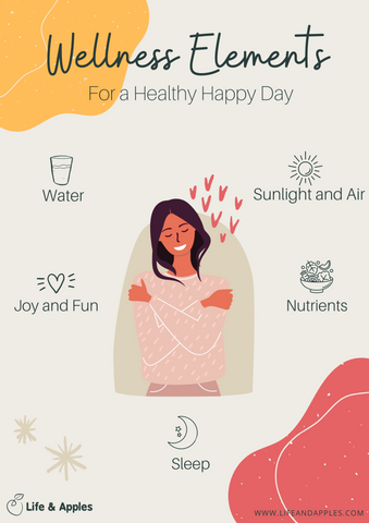 wellness daily free poster download