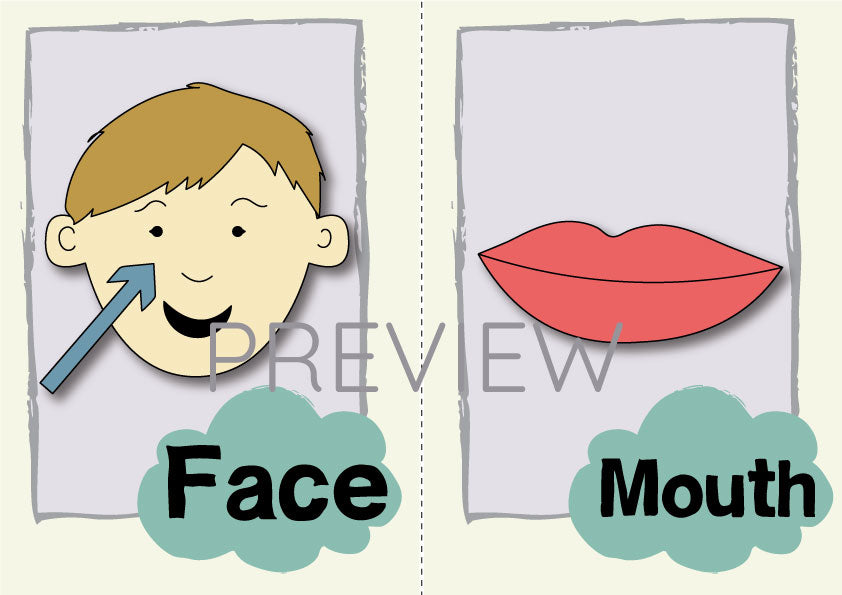 Face and Mouth Flashcard