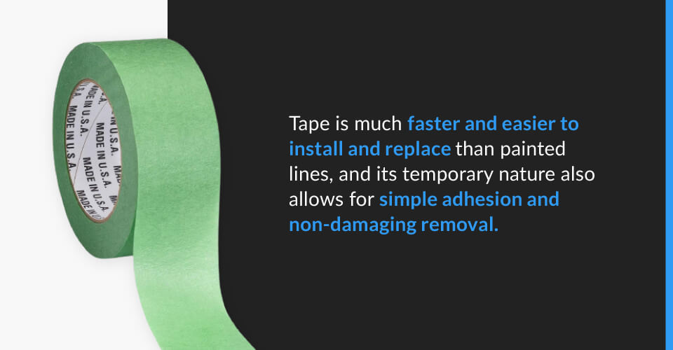 Tape is faster and easier to install on floors and sports courts than paint alternatives.