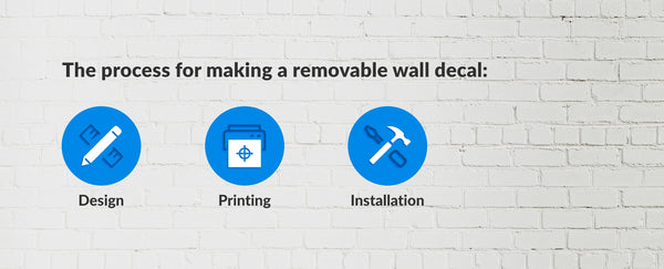 The process for making a removable wall decal