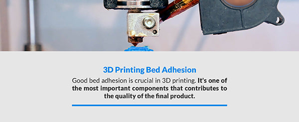 What is 3D printing bed adhesion