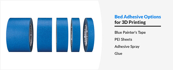 Options for 3D printing bed adhesion include Blue Painter's Tape, PEI sheets, adhesive spray, and glue
