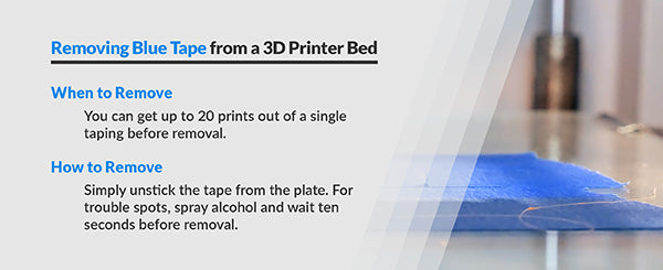 When and how to remove Blue Painter's Tape from a 3D printer bed