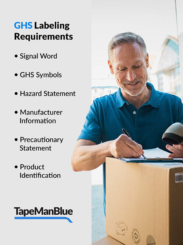What are the six Globally Harmonized System of Classification label requirements