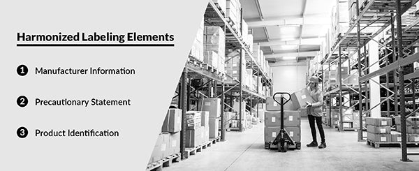 Harmonized label elements include the manufacturer information, precautionary statement, and product identification