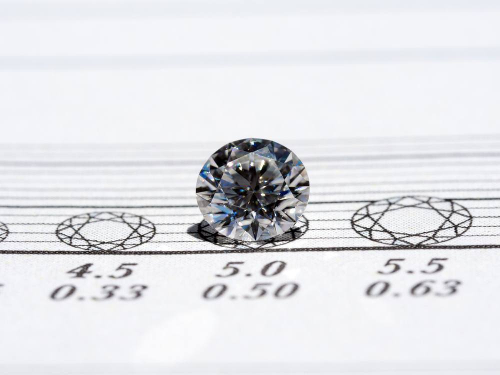 The size of a diamond is measured to determine its carat weight