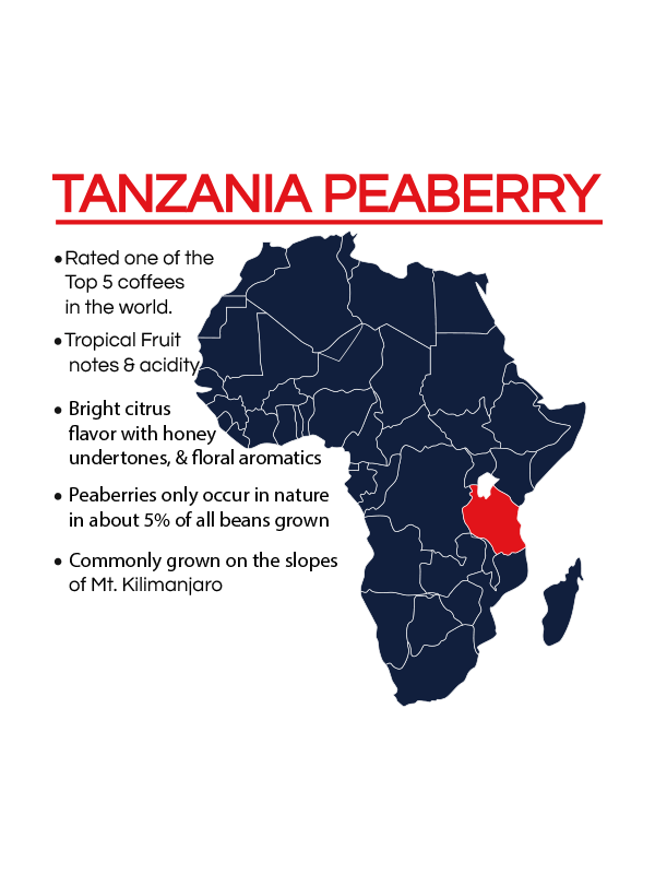 Tanzania Peaberry - Light/Medium Roast