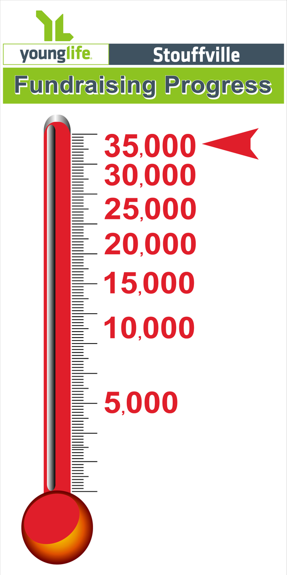 Fundraising Goal Sign