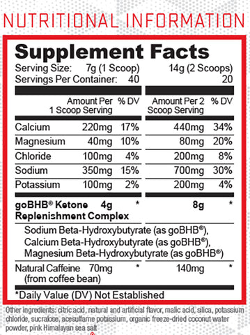 BHB Nutrition Facts