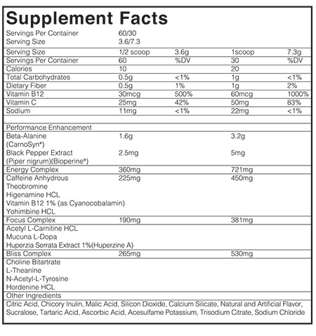 BlackMarket Labs STIM Supplement Facts