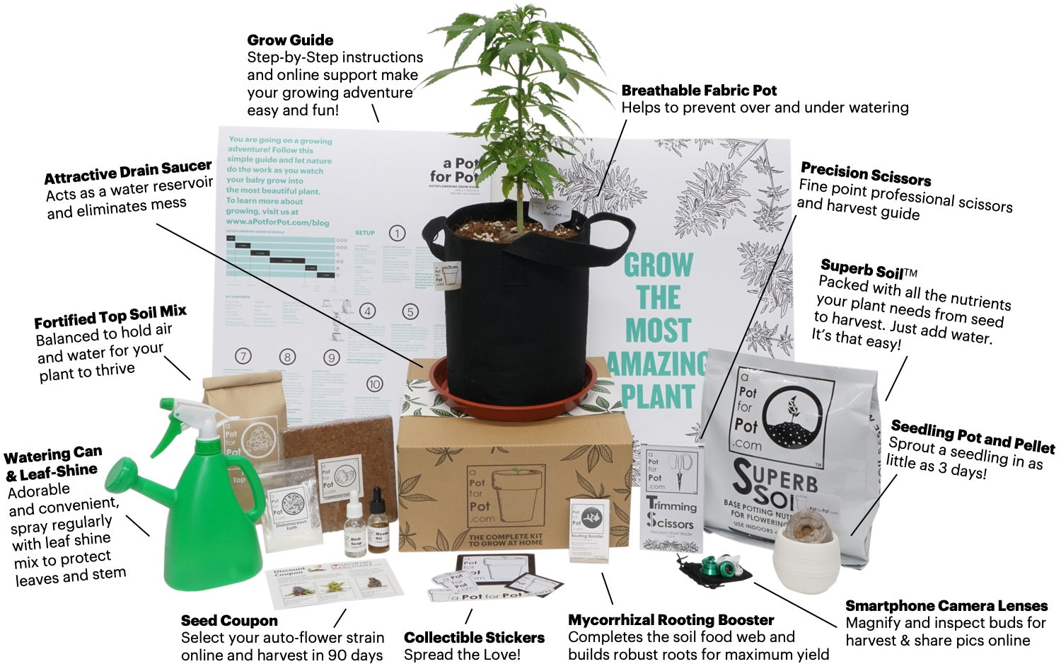 a Pot for Pot Complete Weed Grow Kit 2 Gallon