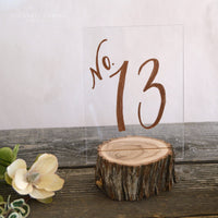 Log Table Numbers