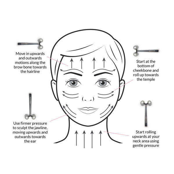 Learn how to sculpt and tone the skin using your Face Trainer from Skin Gym!