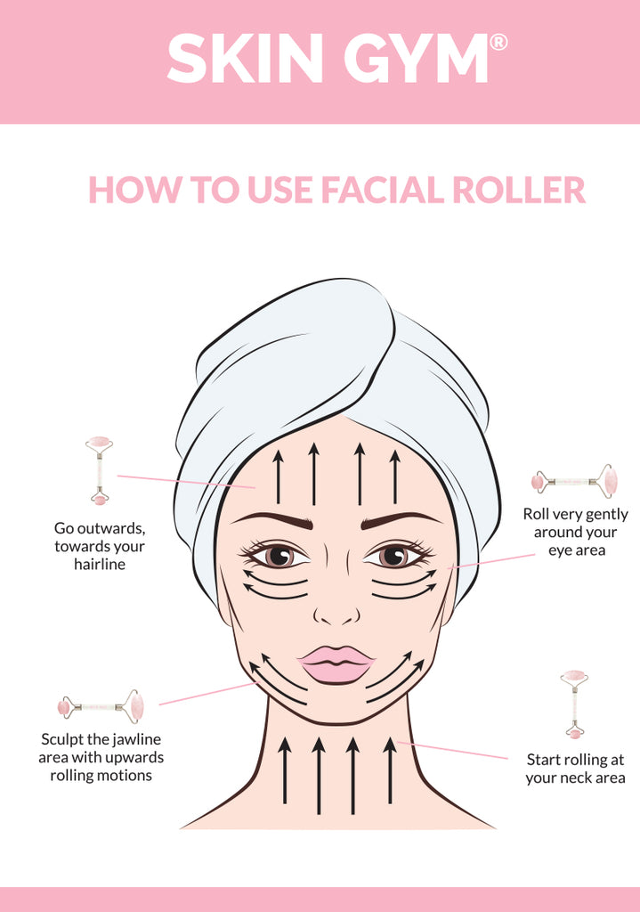 Here is a guide showing you how to use your skin gym face roller