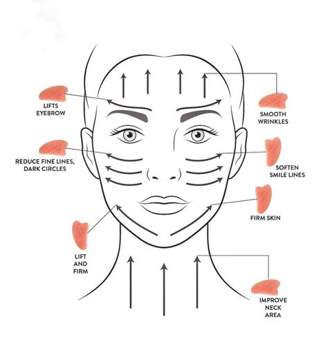 How to use the Gua Sha face tool to lift and glow your skin.