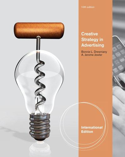 Ise Creative Strategy In Advertising