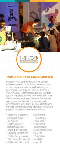 What is the Reggio Emilia Approach? – Rack Card