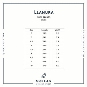 LLANURA: Rose Gold