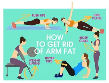exercise for lose arm fat
