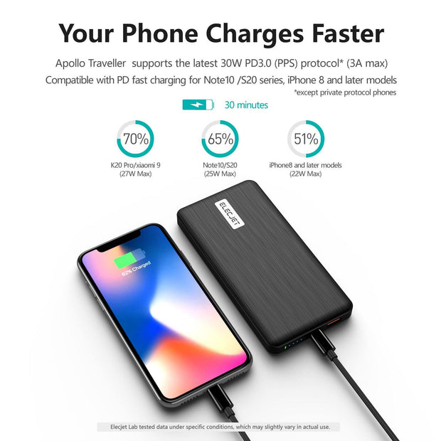 Apollo Traveller: Graphene USB C PD 18mins Fastest Recharging Power Bank
