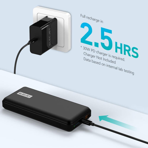 PowerPie P20: 20000mAh 45W USB C PD(PPS) Power Bank - ELECJET