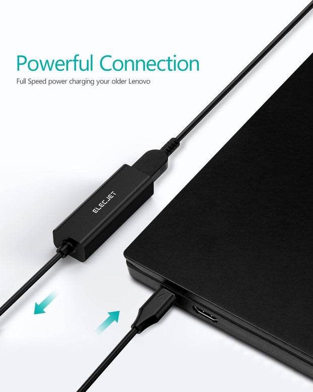 AnyWatt SQ: Lenovo Slim Tip to USB C PD Power Adapter - ELECJET