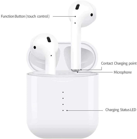 Buy new i15 tws airpods earbuds earpods wireless connection. buy online airpods in pakistan. buy new i15 tws at reasonable price at rhizmzll.pk