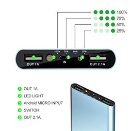20000mAh Power Bank External Battery, Ultra Thin Portable Battery with 2 Port USB Output Charger - RHIZMALL.PK Online Shopping Store.