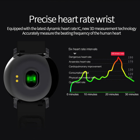 LEMFO Pedometer Heart Rate Blood Pressure Monitor Smartwatch with Waterproof mode