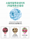 The YEON Everyday Natural Care Mask Sheet SNAIL [Nutrition & Elasticity]