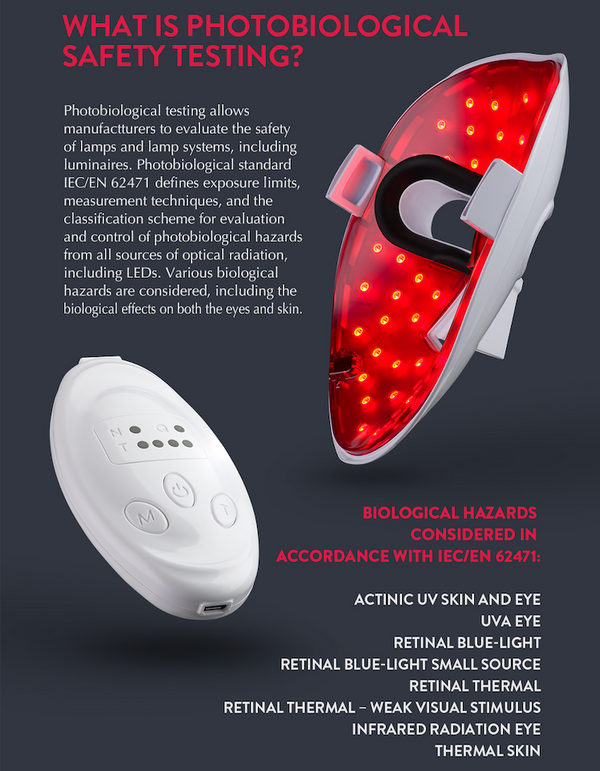 BA STANDARD+ LED MASK FDA, 3 wavelength LED 369ea  Ultra light and best fit design  Best price and Quality