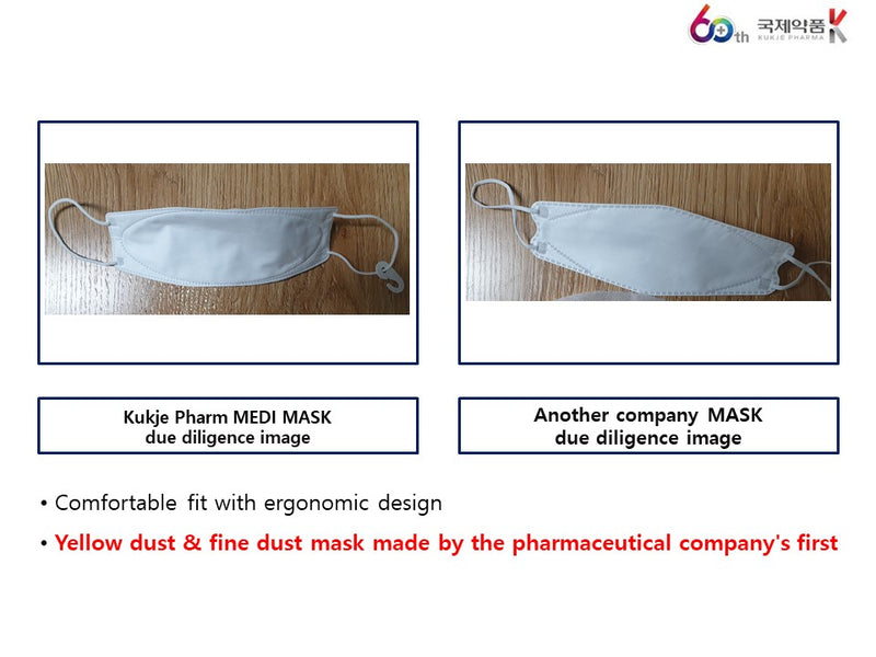 Medi Mask 1 pcs  KF94 (White, Black)  Made in Korea pharmaceutical Factory