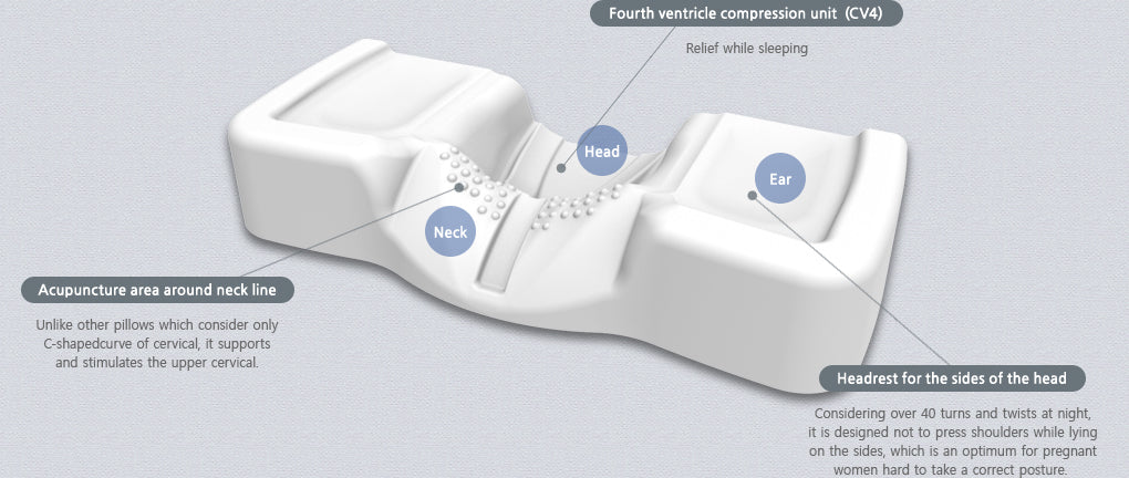 KANUDA CV4 Traction Pillow