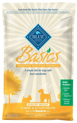Blue Buffalo Basics Healthy Weight Adult Turkey and Potato Recipe Dry Dog Food