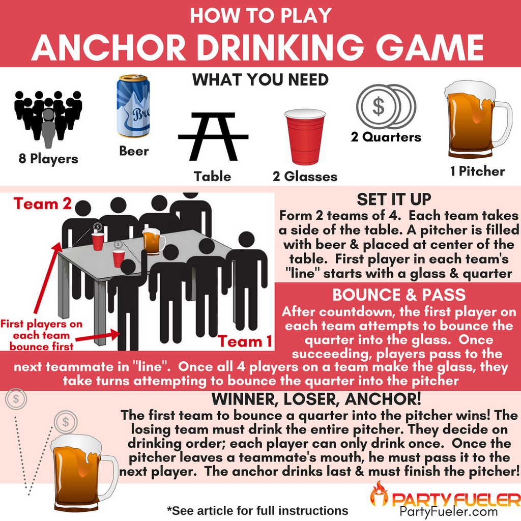 Anchor (Anchorman) Drinking Game