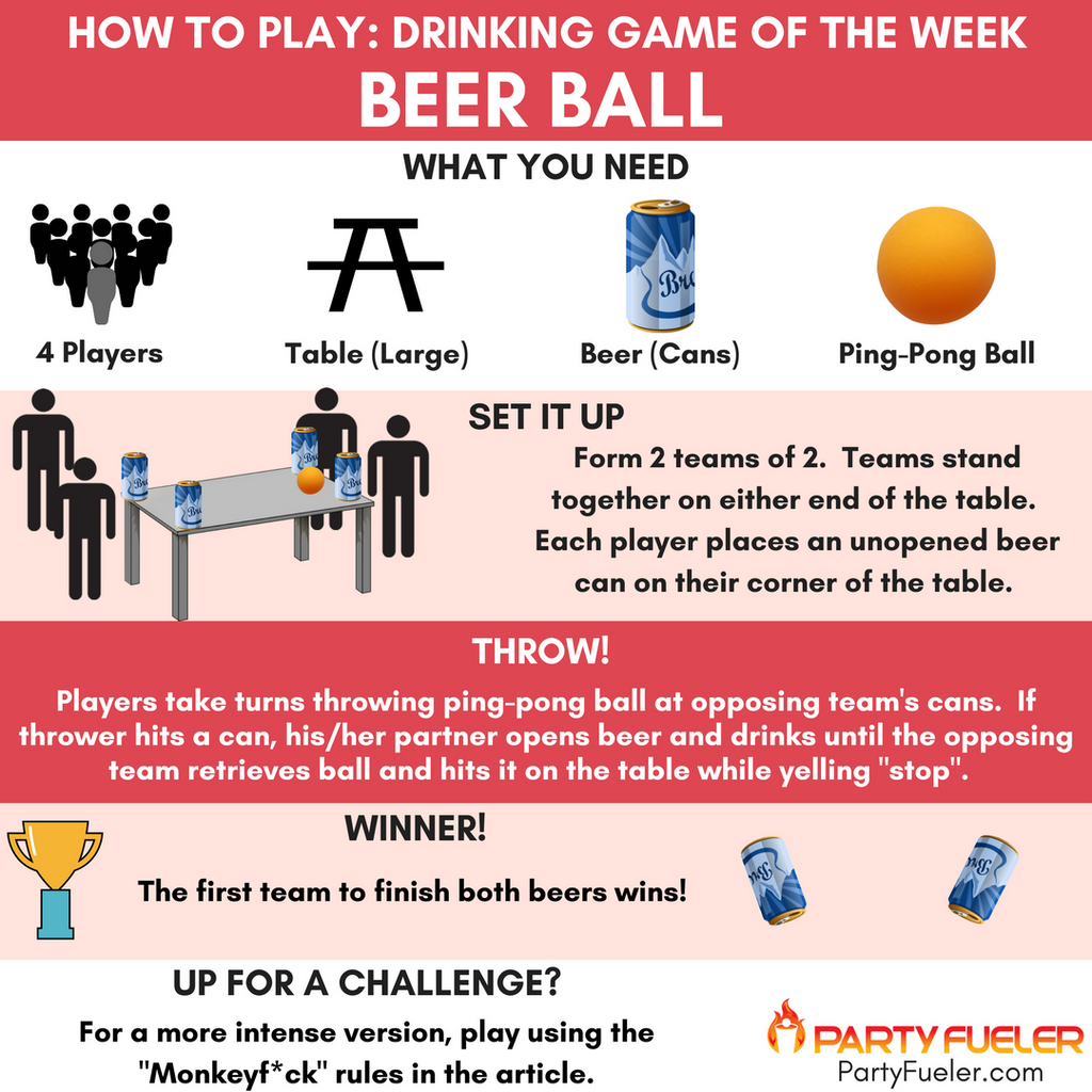 Beer Ball (AKA Drink Ball) Drinking Game