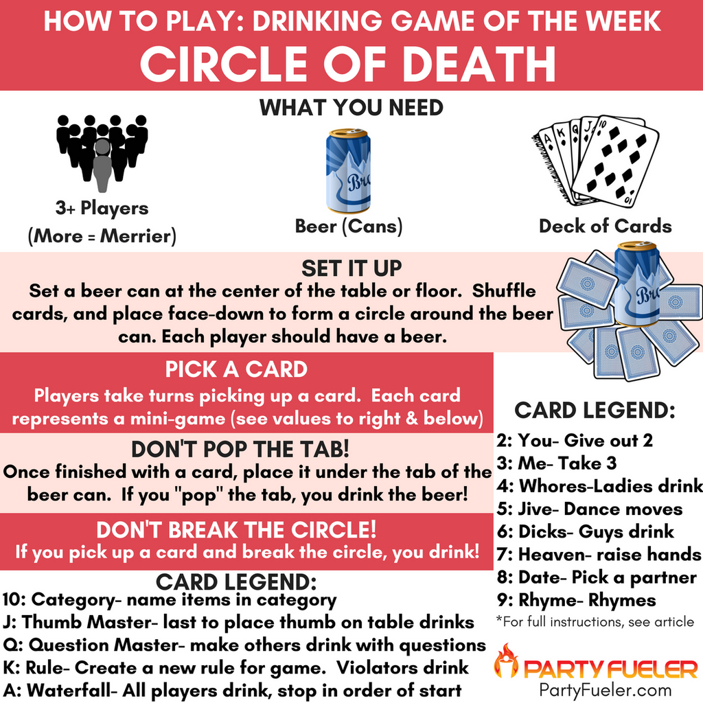 Circle of Death, Kings Drinking Game, Waterfall Drinking Game